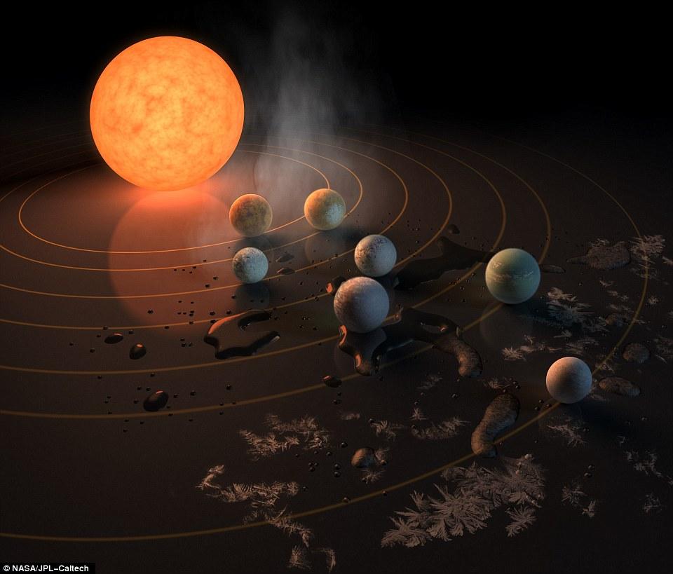 Segundo pronunciamento da NASA, em todos os planetas há condições para abrigar vida