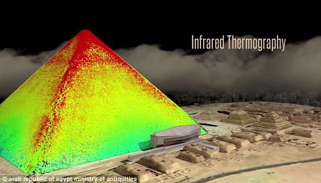 Pirâmides do Egito Aquecendo