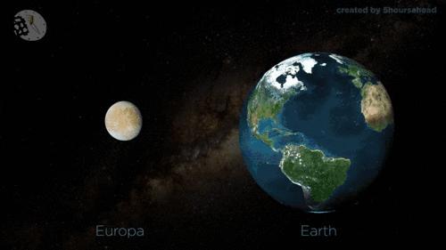 Quantidade de água em Europa( uma das quatro luas do planeta Júpiter) vs Quantidade de água na Terra
