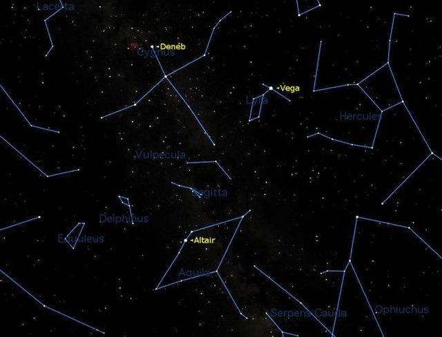 """Deite-se em uma noite quente de verão e olhe para cima.  Você verá três estrelas brilhantes: Vega, Deneb e Altair.  Estes marcam os cantos do """"Triângulo de Verão"""" e são seus guias para as três constelações de Lyra, Cygnus e Aquila."""